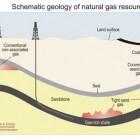Schaliegas – ziekmakende gaswinning